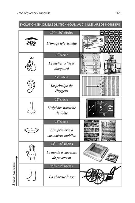 Page 4 - L'horloge Vestibulaire