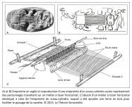 empeinte en argile, empreinte de sceau-cylindre, Suse, métier à tisser horizontal, lame en bois, passage de la navette, navette