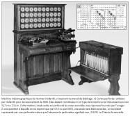 Hollerith informatique theorie sensorielle