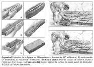 semi-moulée, ouvrier, terre à bâtir, cadre, modelage, briques, argile, moulage, doigts, main, Mésopotamie, moule à briques, théorie sensorielle, analogie, philippe roi, tristan girard